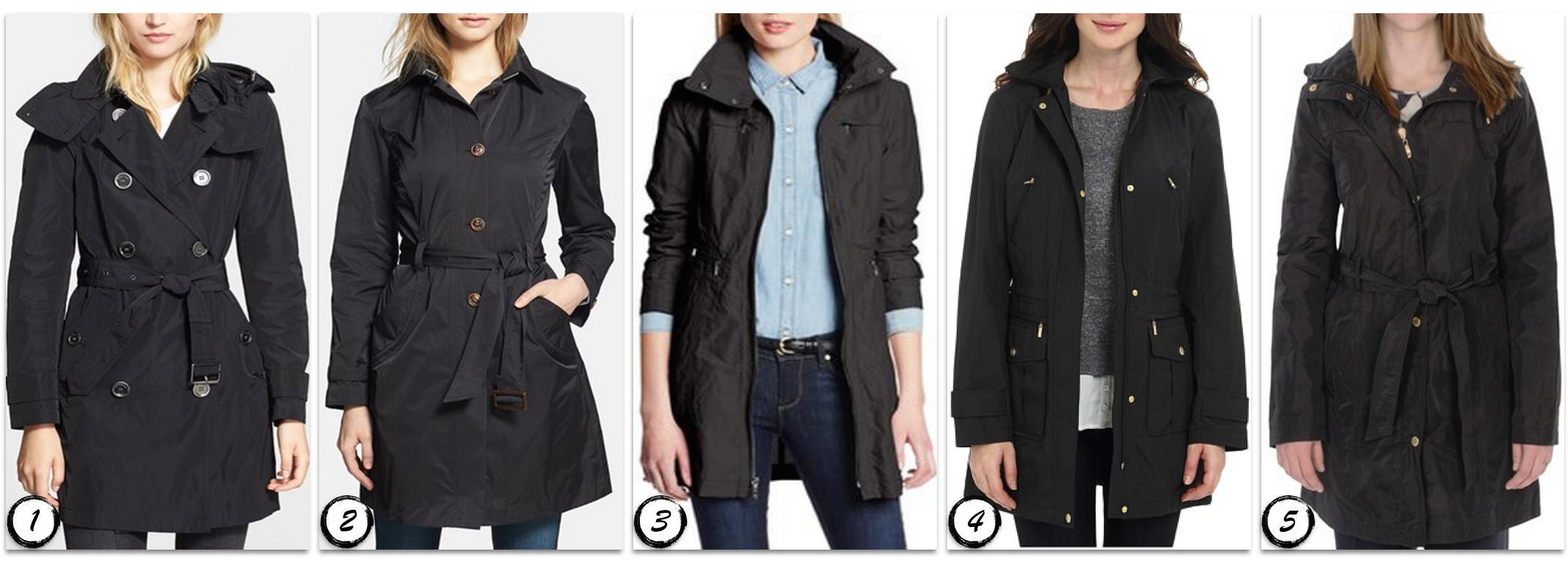 Raincoats basel